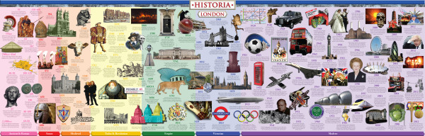 london Timeline history