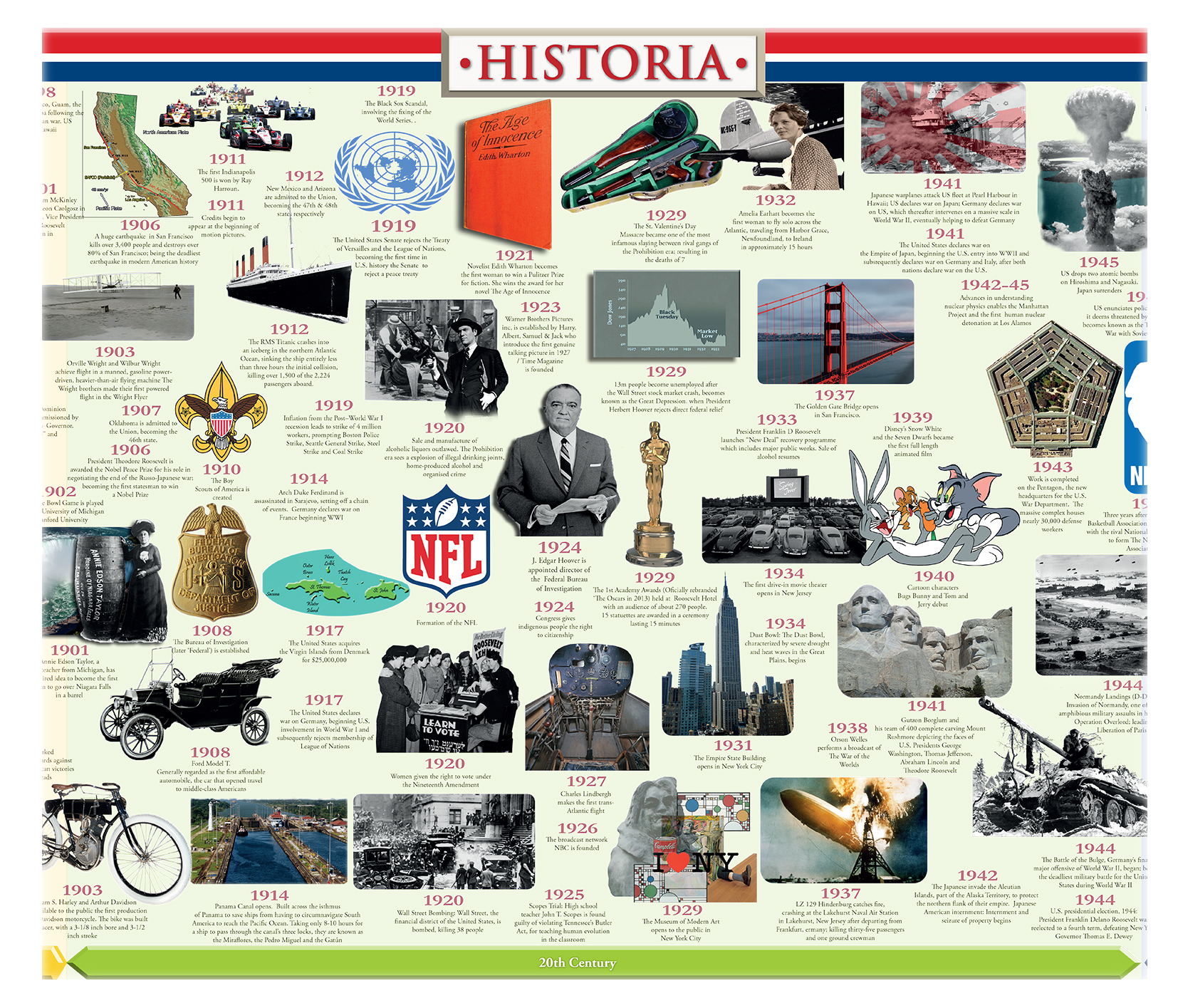 American History Timeline | | Historia Timelines