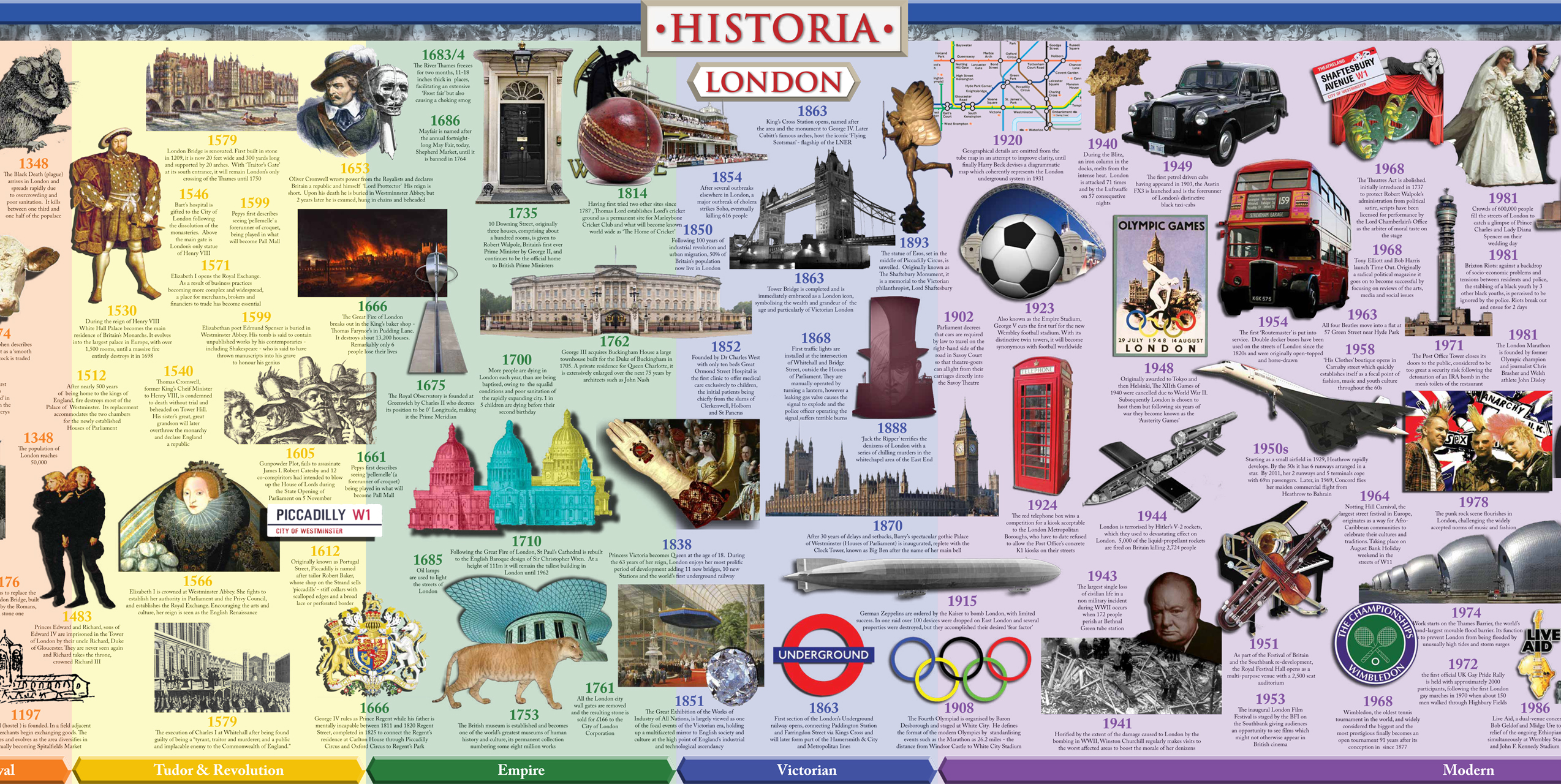 Home Shop Plans London History Timeline Historical Wall Chart London 2k