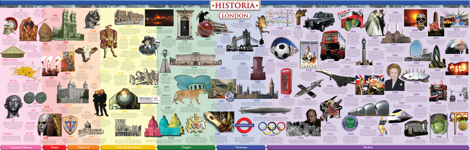 Desjardins history timeline map london