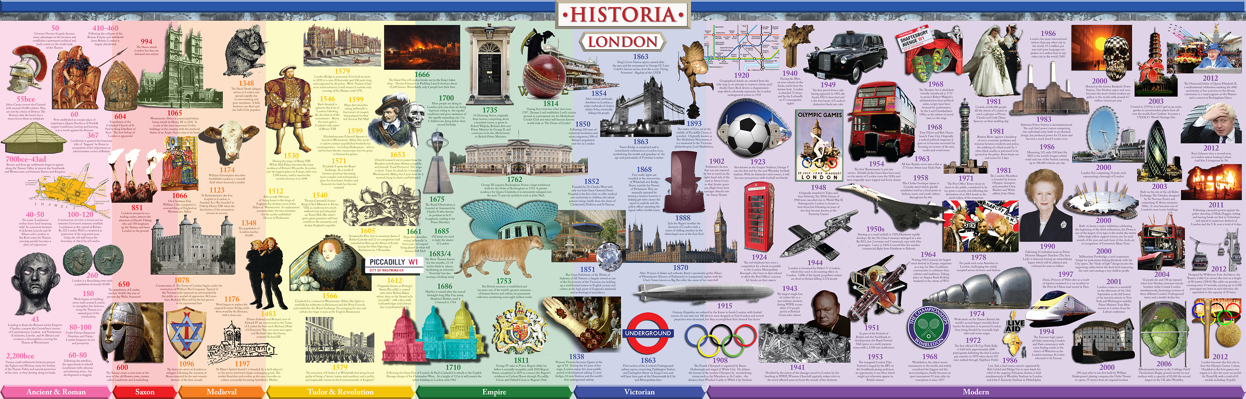 london history timeline historical wall chart london 2k