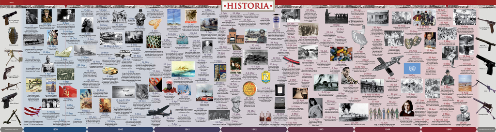 World War II History Timeline