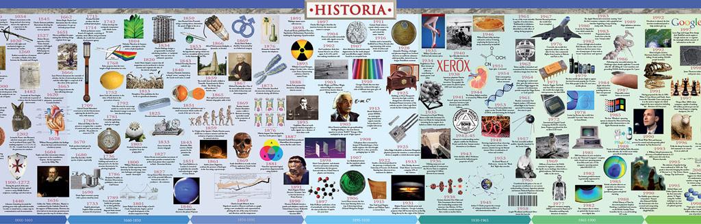 Atbonline history timeline numbers free download